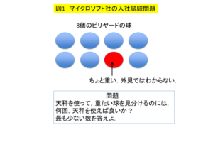 図1. クリックで拡大